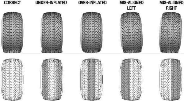 Wheel Alignment and Tire Wear