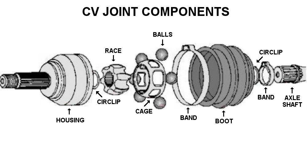 cv axle parts