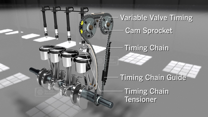 NAPA Timing Chain - Article