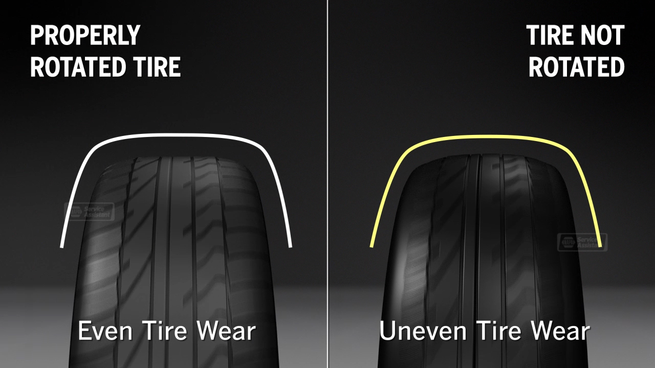 Topic: Tire Wear Animation